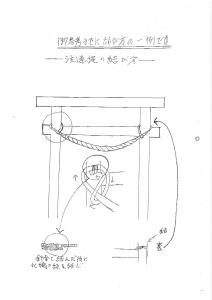 鼓胴型しめ縄取付方法